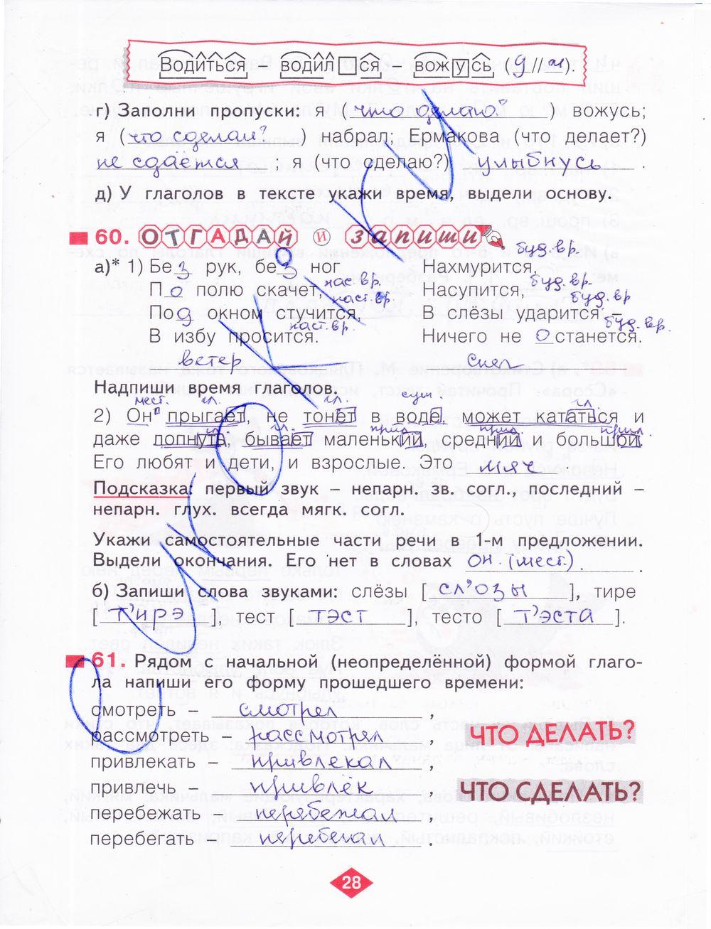 Календарно тематическое планирование по информатике 2 класс рудченко