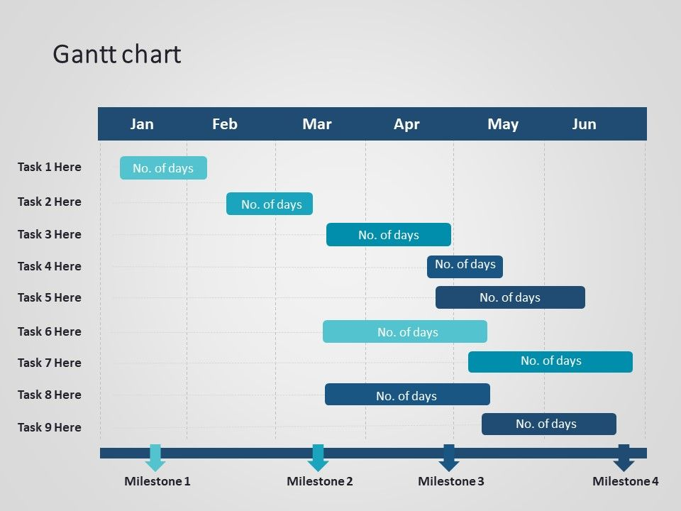 A Gantt chart is a diagram that shows activities and either its