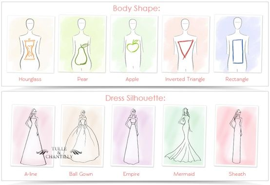Pick The Right Neckline Dress Shape And Hairstyle Option Wedding Dress Body Type Dress Body Type Wedding Dress Shapes