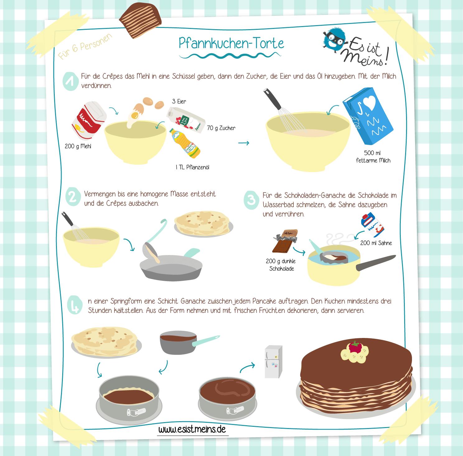 Pfannkuchen Torte Crepes Au Chocolat Recette