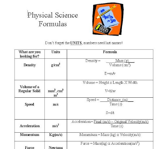 Give Students A Reference Sheet Of Science Formulas For Their