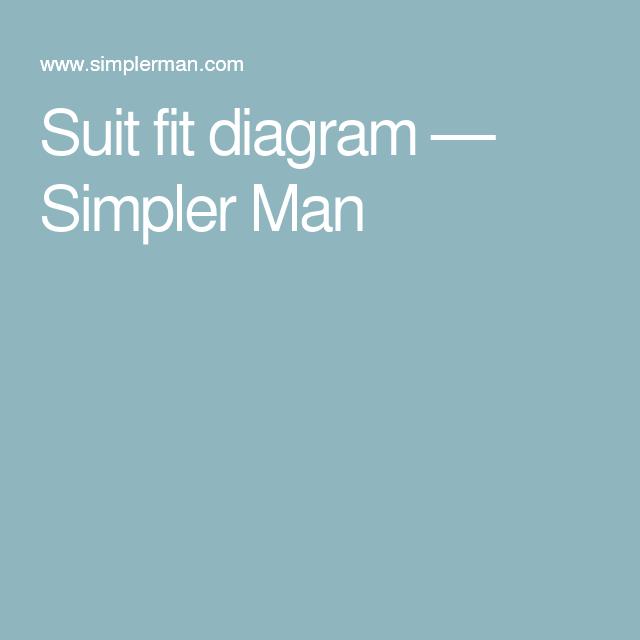 Suit fit diagram — Simpler Man