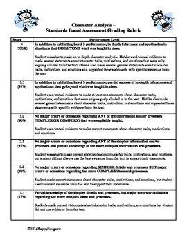 Personality traits essay