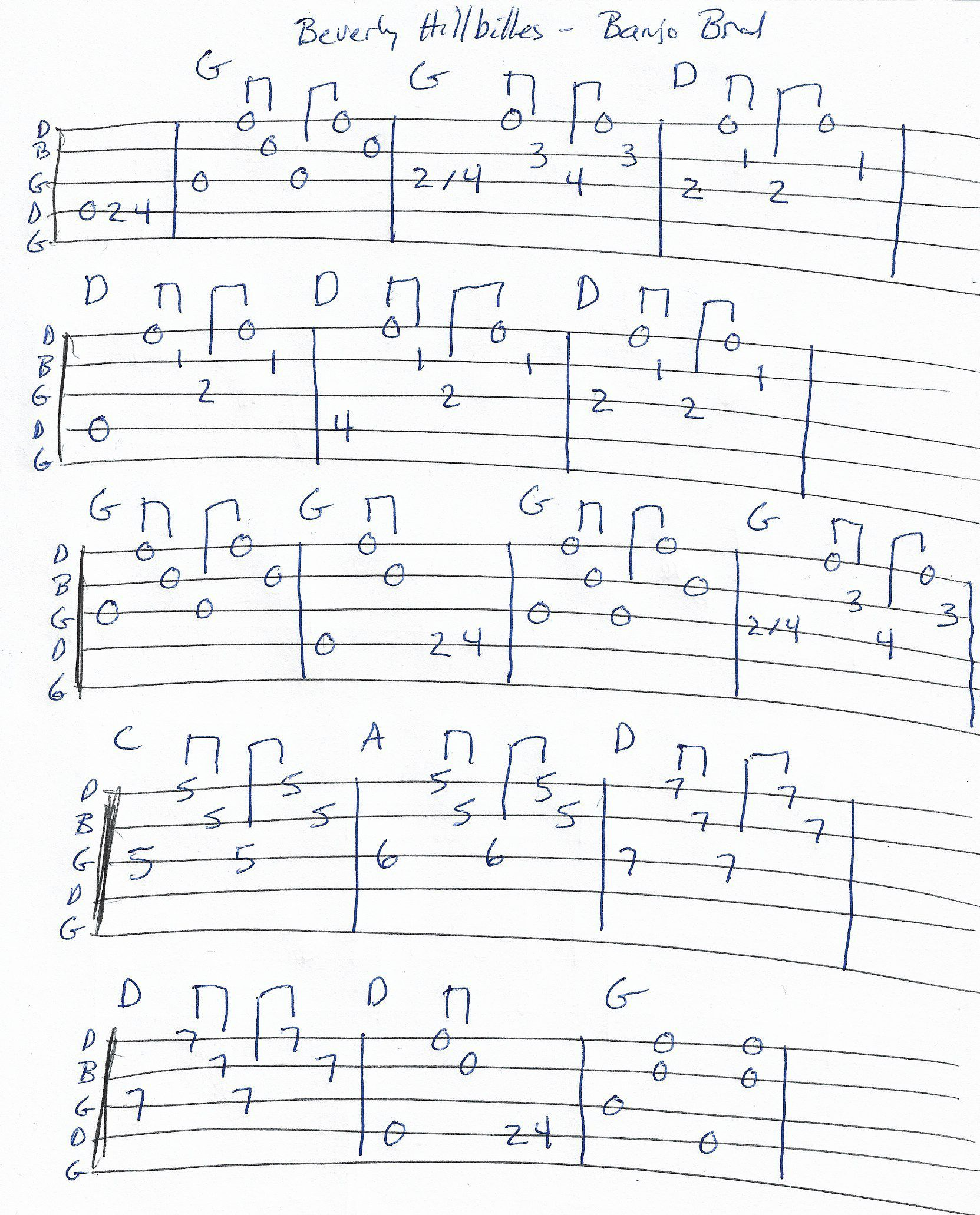 Beverly Hillibillies Easy Banjo Break With Images Banjo Tabs
