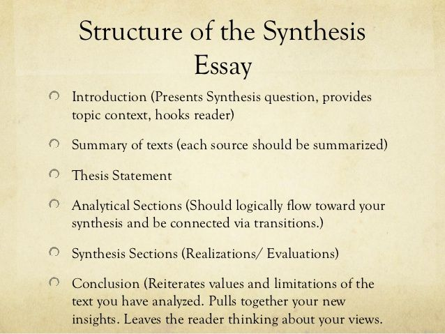 Synthesis Essay How To Write A Good Synthesis Essay Example English Essay.