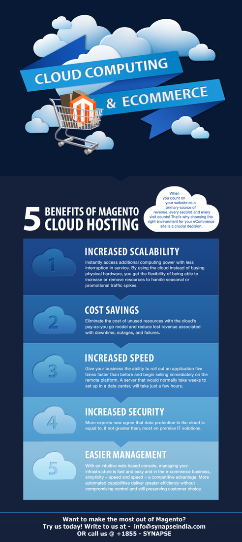 5 #benefits of #Magento #cloudhosting