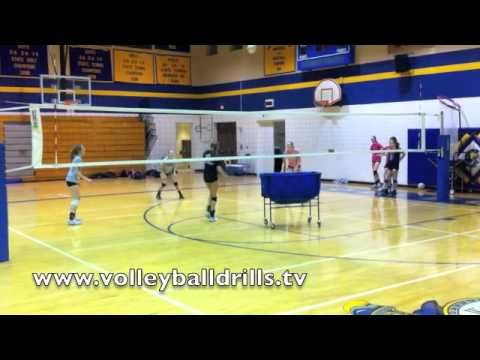 Volleyball Drill The Best Defense Drill You Ll Ever Play Youtube Volleyball Drills Volleyball Training Volleyball Practice