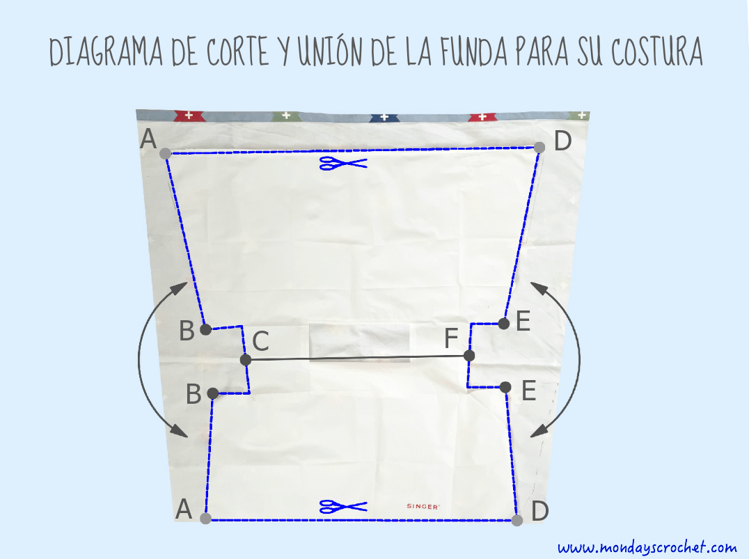 Funda de máquina de coser DIY   Funda maquina de coser y tijera ...