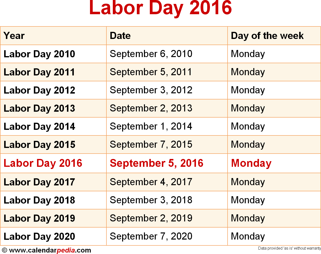 When Is Labor Day Labor Day 2016 Date When Is Thanksgiving Thanksgiving Day 2019 When Is Labor Day