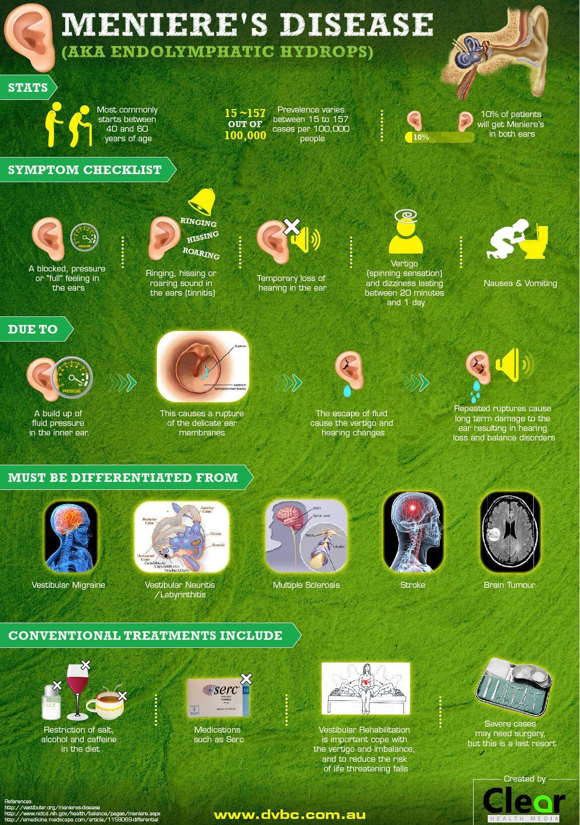 Meniere S Diseases Meneires Disease Menieres Disease Diet Disease
