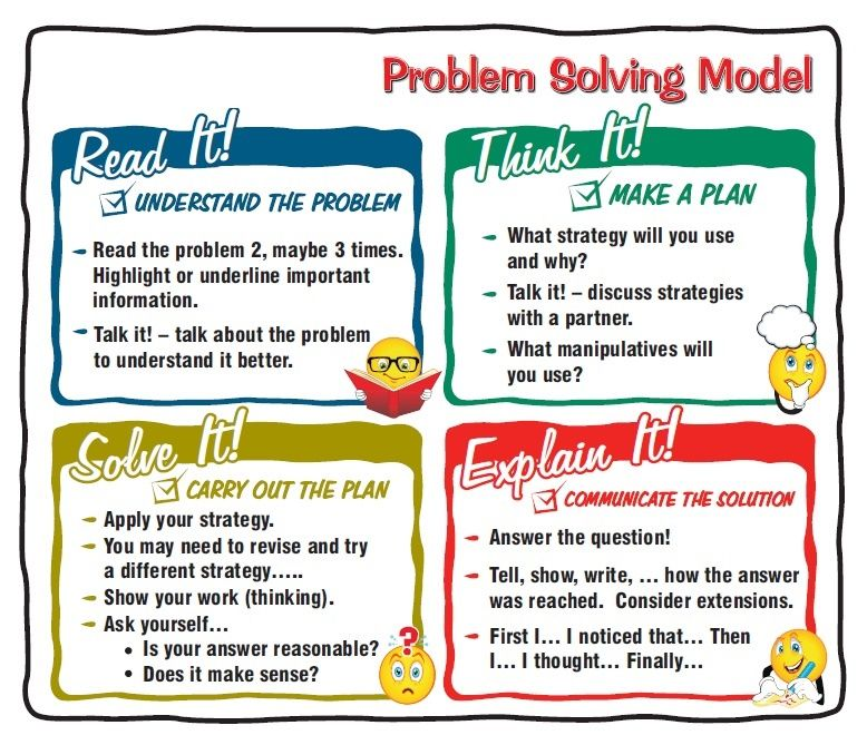maths problem solving strategies posters google search