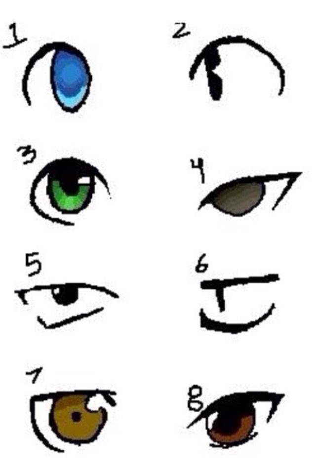 Simple Anime Eyes How To Draw Anime Eyes Anime Drawings Easy Drawings