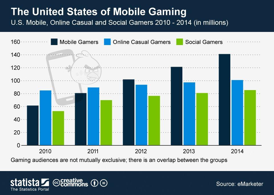 Mobile Online Casinos Usa