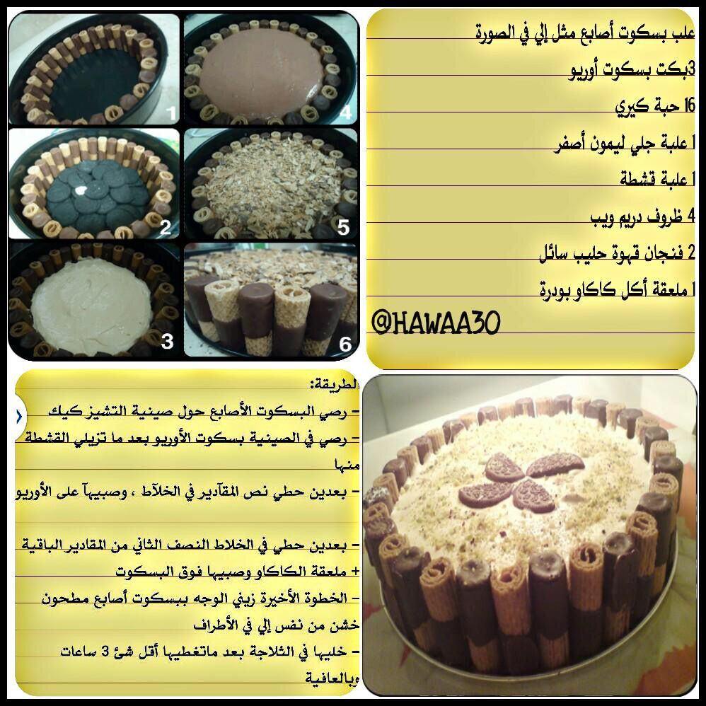 Pin By Suha M On Cupcake And Cooking Desserts Food Cooking