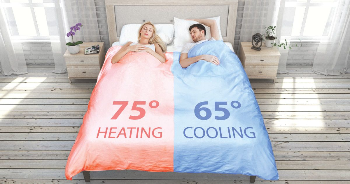 Convert Your Existing Bed Into A Dual Zone Climate Controlled Self