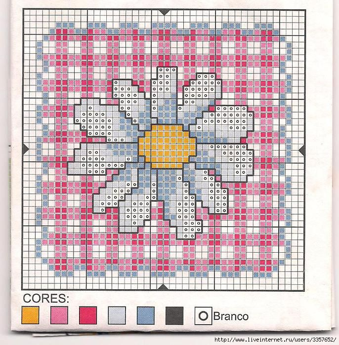 Cross-stitch Daisy biscornu ... no color chart available, just use the pattern…