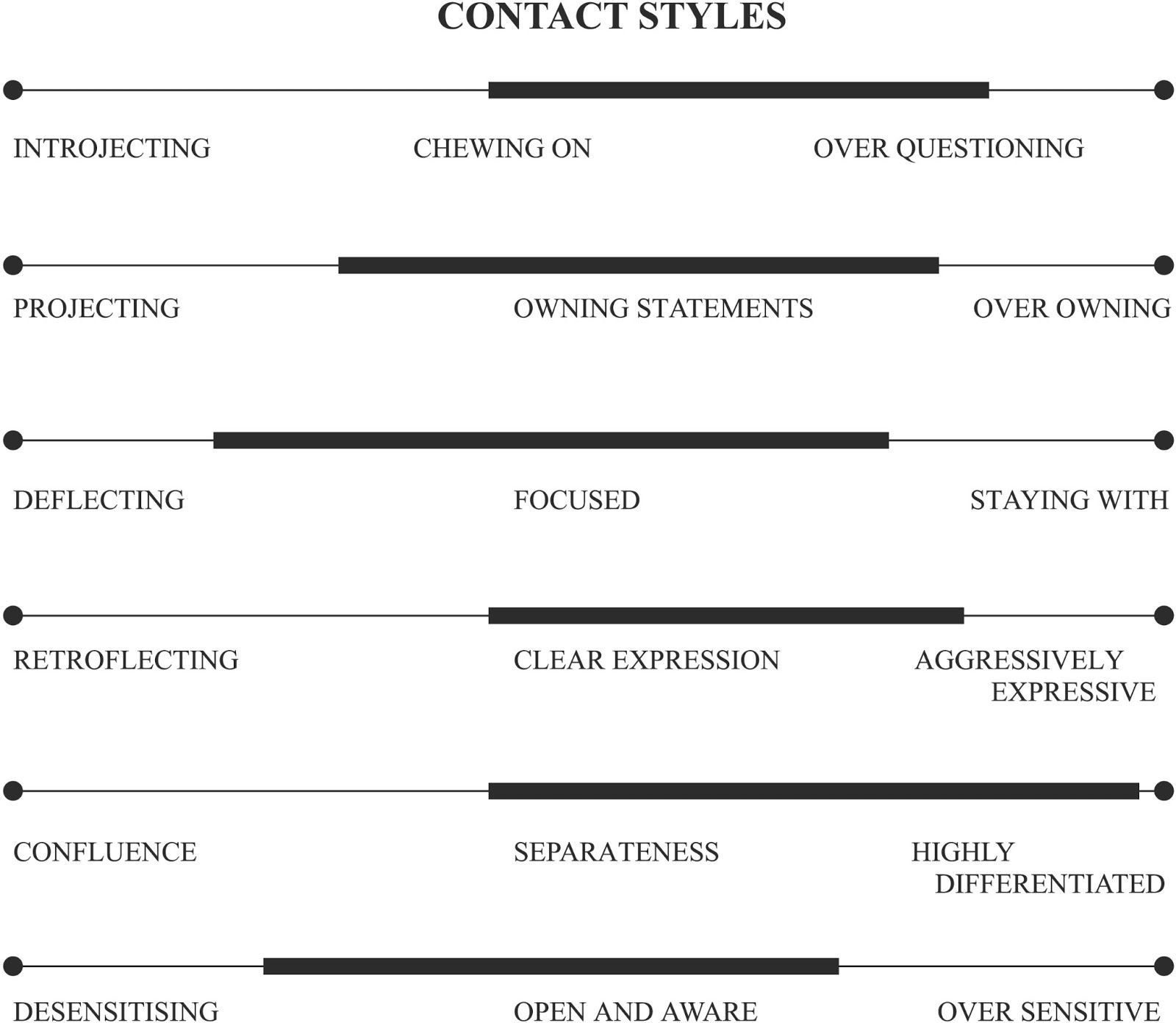 Pin On Counseling Psychology