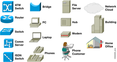 cisco icons and symbols | Tech | Cisco networking, Business tips, Tech