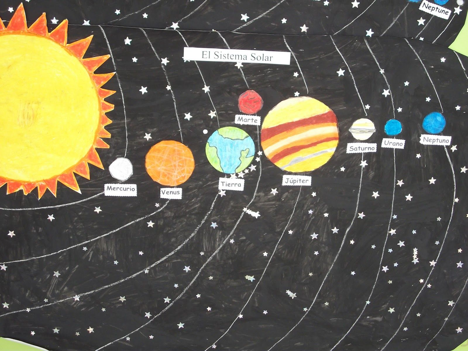 Resultado De Imagen Para Dibujo Sistema Solar Sistema
