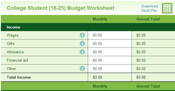 How To Make A Budget A Primer For College Students College Life - how to make a good budget spreadsheet