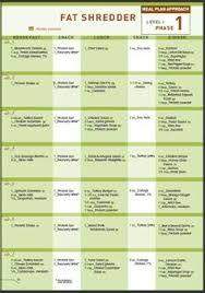 Jeet selal diet plan pdf