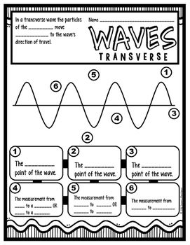 Transverse wave science doodle notes, interactive notebook