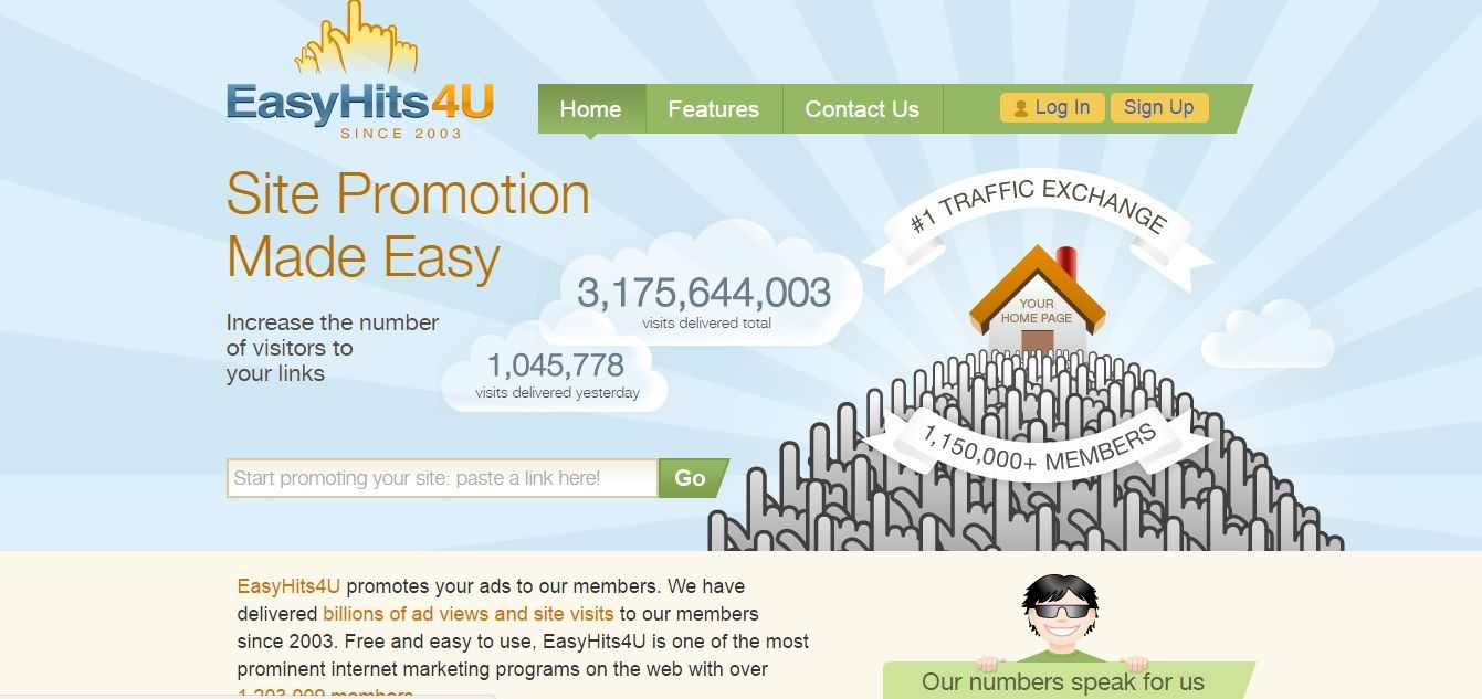 Pin By Lena On Free Traffic Exchange Easyhits4u Traffic Marketing Program Site