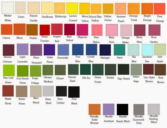 Shades Of Yellow Names color, dye & pigment | md. momenur rahman | linkedin | dyeing