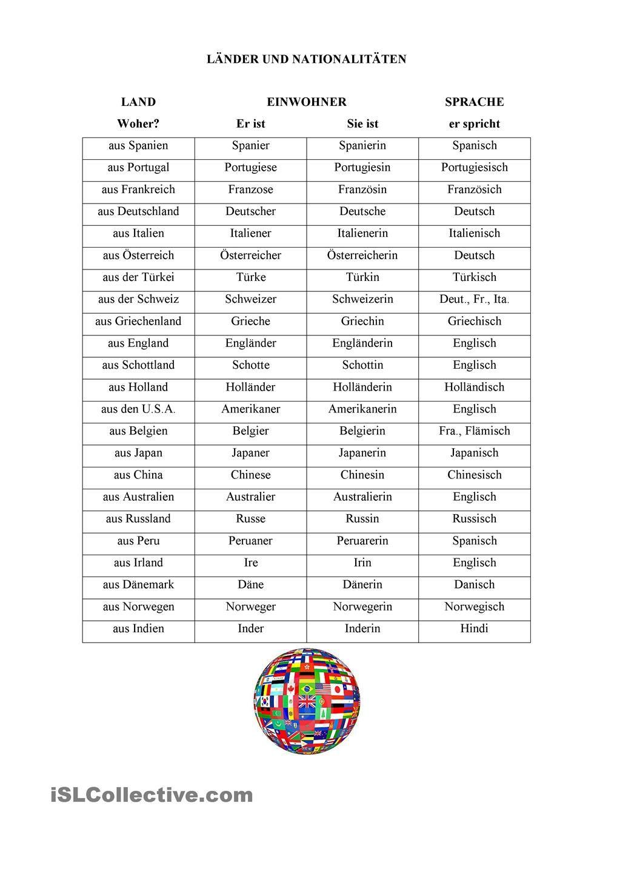 Länder und Nationalitäten   DaF   Pinterest   Demenz, Grammatik ...