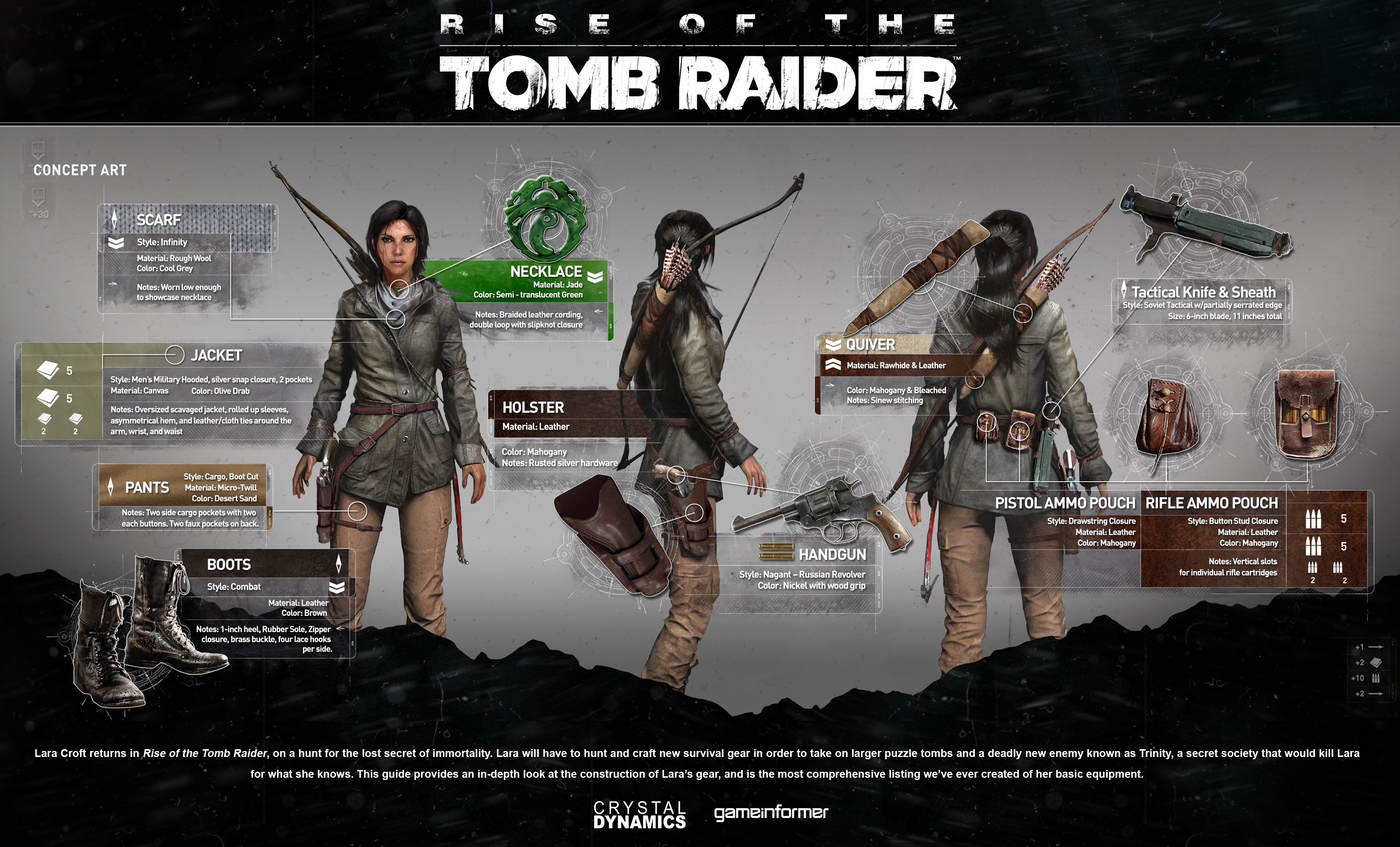 "A Beginner's Guide to ""Rise of the Tomb Raider"" Cosplay - http://archaeologyoftombraider.com/2015/02/23/a-beginners-guide-to-rise-of-the-tomb-raider-cosplay/"