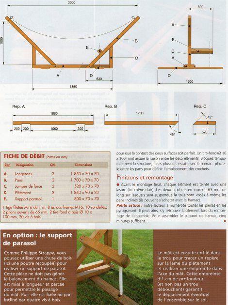 Comment se fabriquer un support de hamac Wood grain tile, Woods
