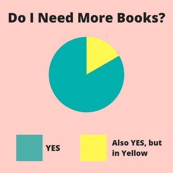Do I need more books? Of course I do! Who doesn'... - #Books #doesn #library