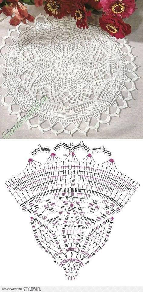 Decke rund | Deckchen, die vom Zentrum aus gehäkelt werden ...