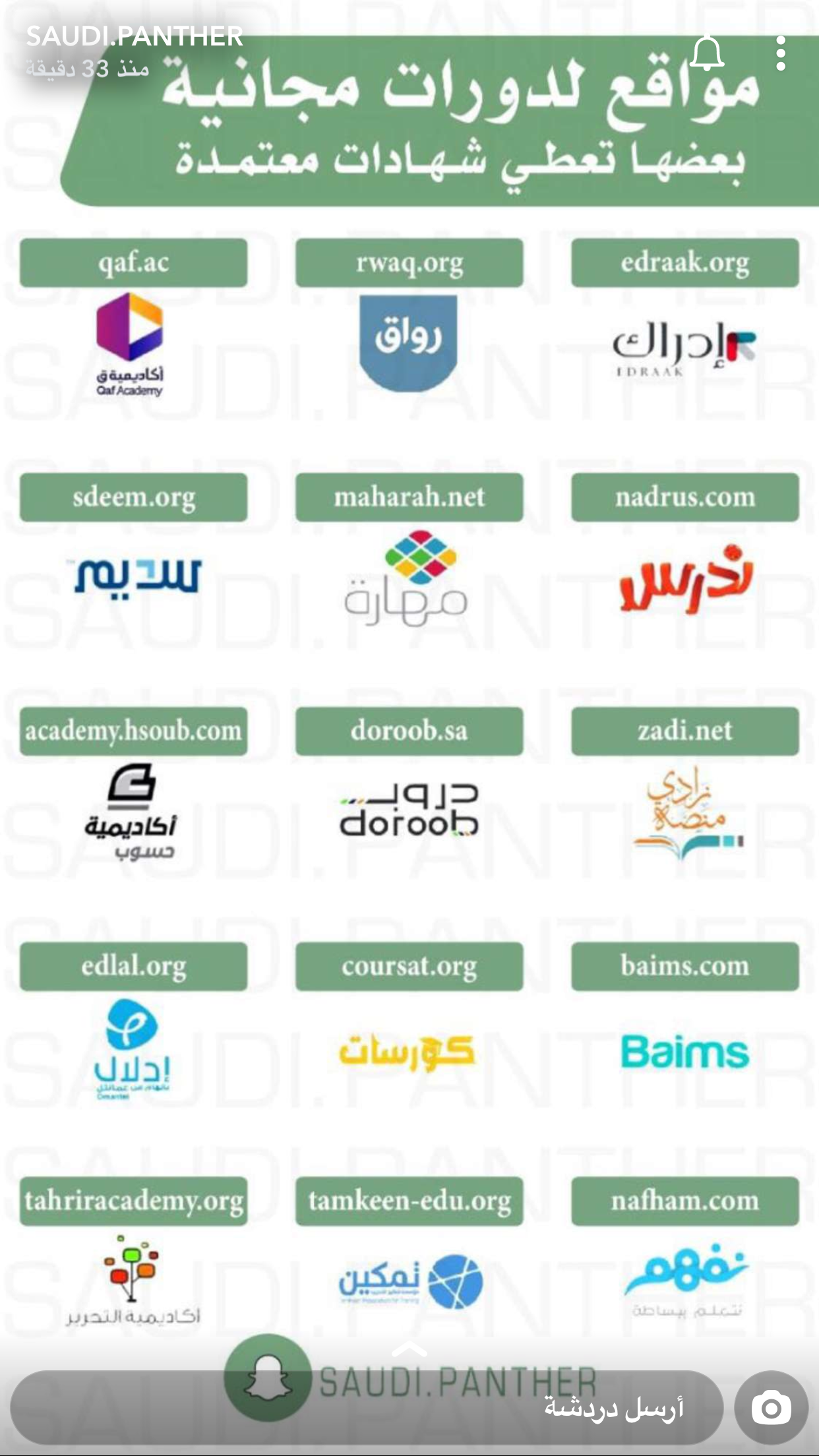 Pin By Rania Masoud On Sites Learning Websites Study Apps Learning Apps
