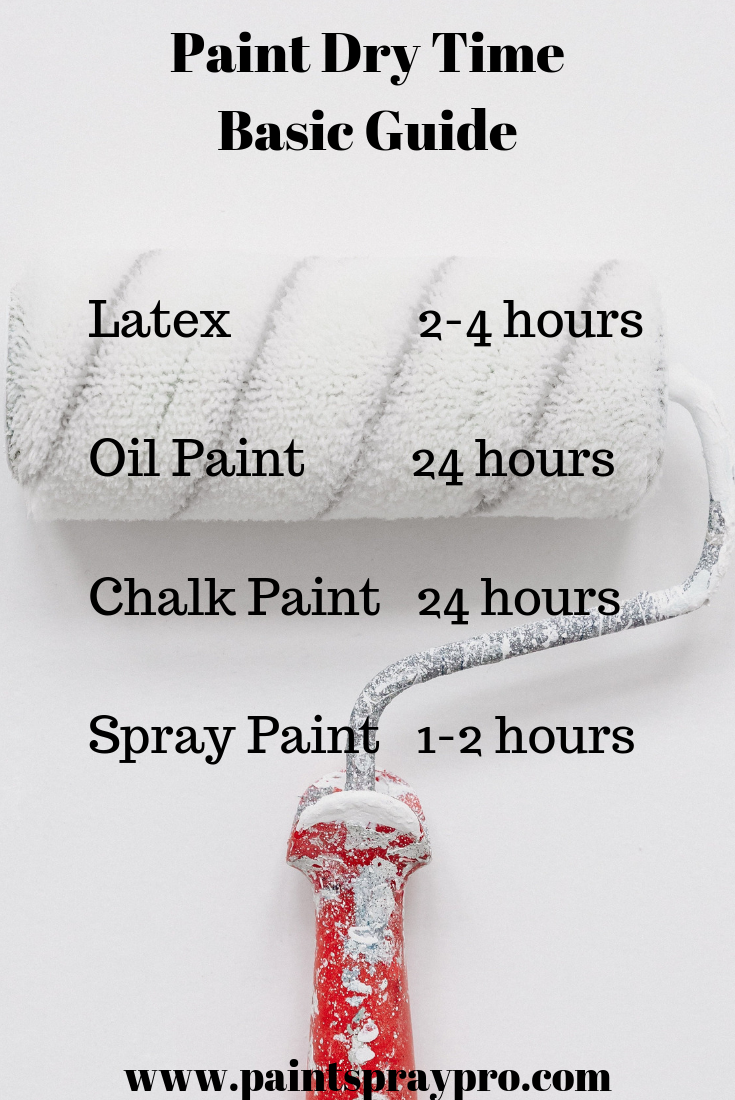 How Long Should Paint Dry Between Coats Finish Your Projects Faster Paint Drying Best Paint Sprayer Watch Paint Dry