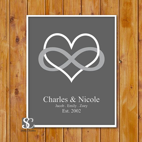 Items similar to infinity symbol heart personalized wedding gift valentine romantic love wall art family wall art printable digital jpg file on etsy
