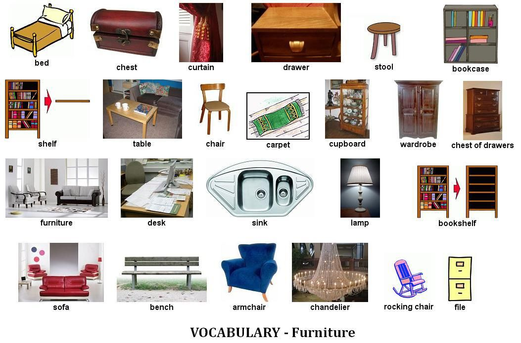 House And Furniture Room, Dining Room Furniture Names