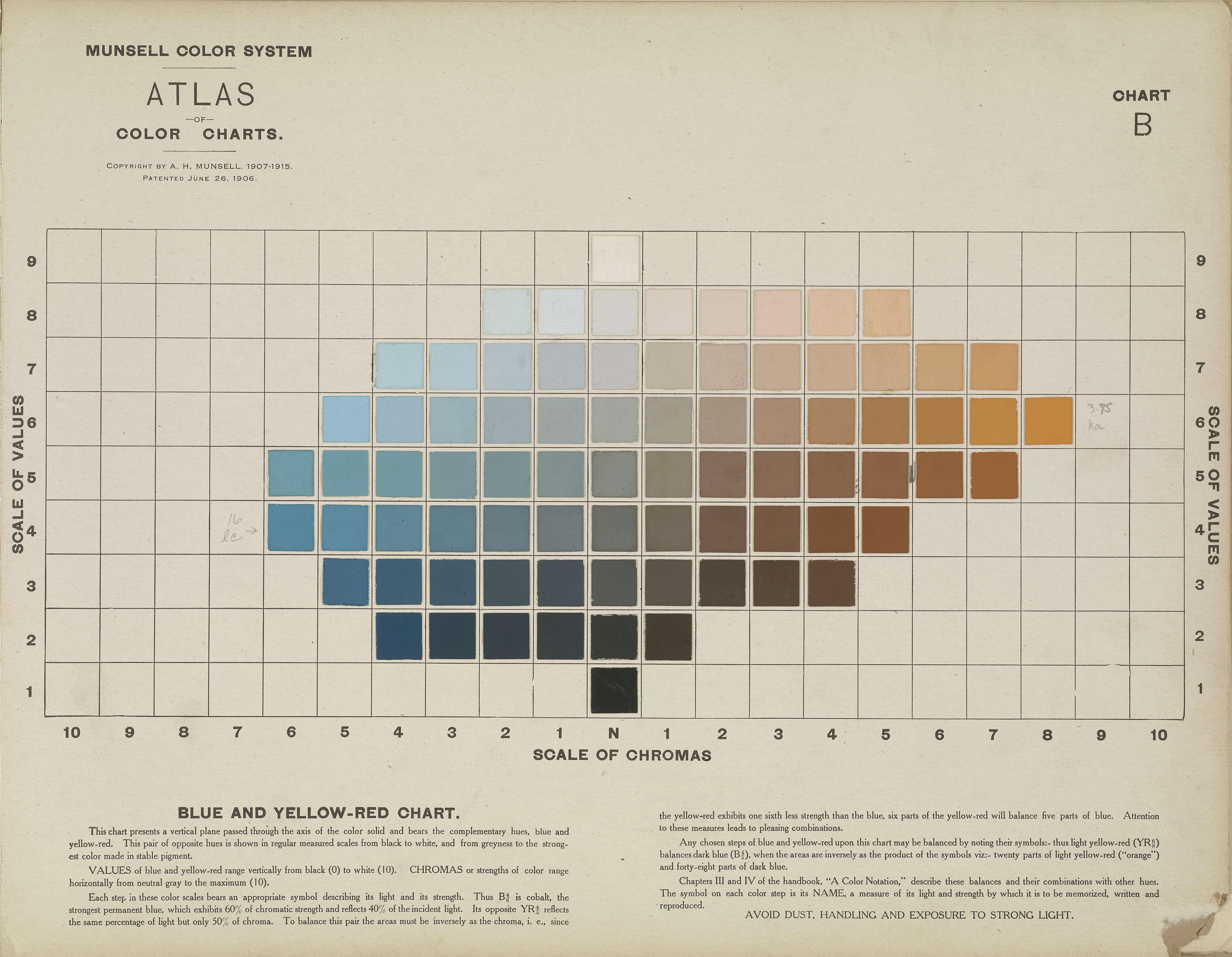 Albert henry munsell atlas of the munsell color system malden albert henry munsell atlas of the munsell color system malden mass nvjuhfo Choice Image