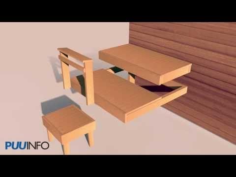 Saunat | Puuinfo