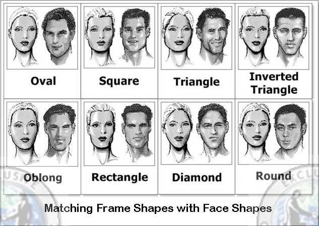 Pin By Kent Hatch On Phrenology Face Shapes Male Face Shapes Drawing Reference