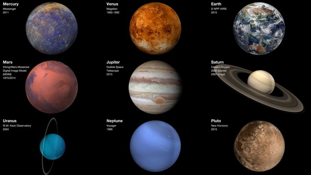 NASA video of planet tilt & rotation comparison ...