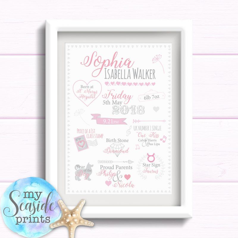 Personalised New Baby Gift Personalised Birth Details Baby Picture Nursery Art