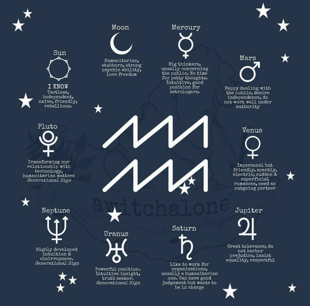 Which Zodiac Signs Have Psychic Powers, Ranked From Most To Least ...
