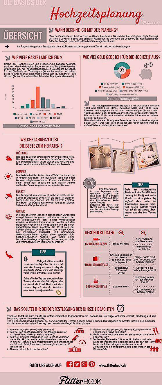 #Infografik – Wie deine Hochzeit zu einem vollen Erfolg wird