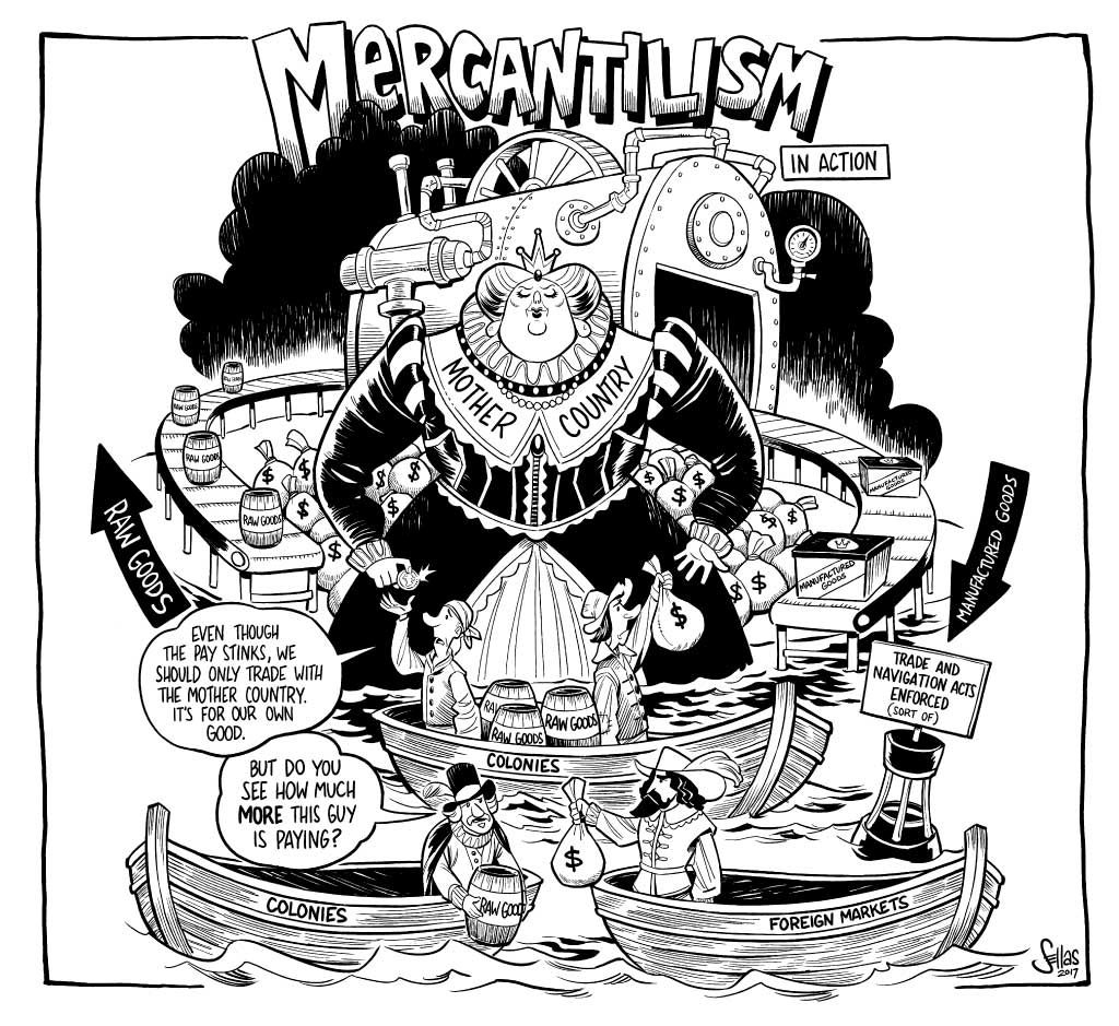 Mercantilism Was The Economic System Set Up By The British