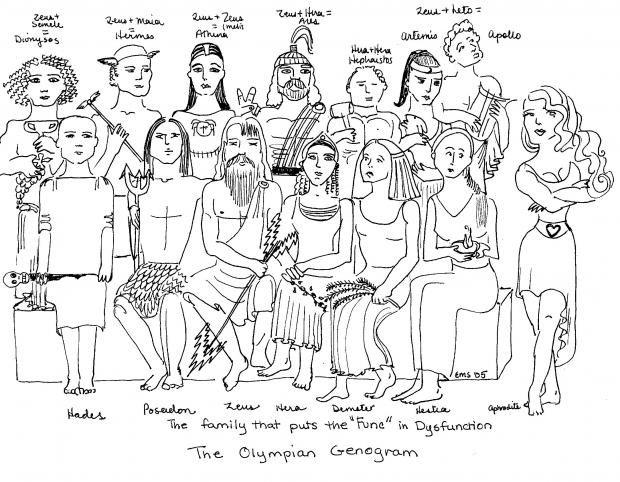 Greek Goddess Coloring Pages - Democraciaejustica