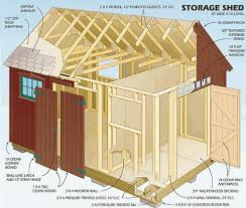 Lean To Wood Shed Plans DIY Shed Plans Pinterest – Home Built Shed Plans