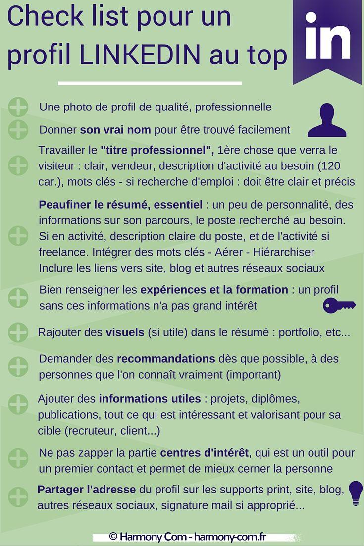 La Check List Pour Un Profil Linkedin Efficace Recherche Emploi Profil Infographie