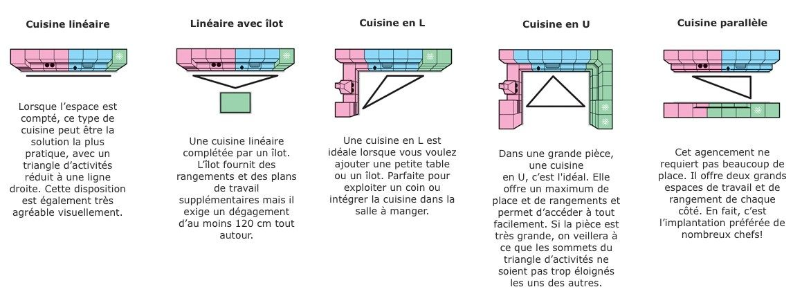 Source  Ikea guide en ligne \ - Hauteur Plan De Travail Cuisine Ikea