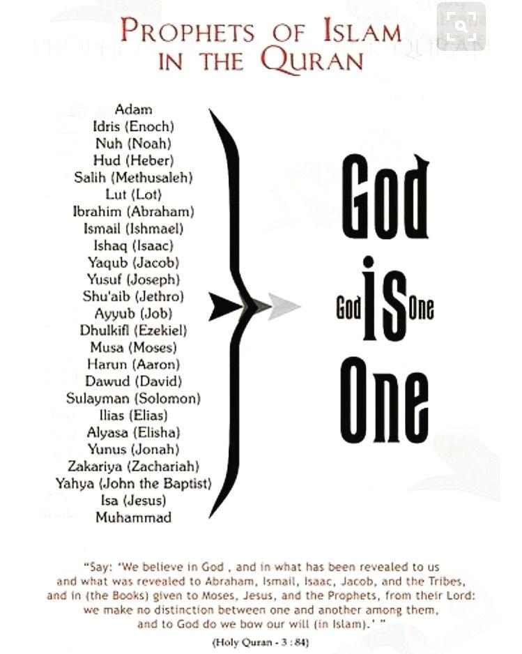 Propheten In Islam Zitate Islam Liebe